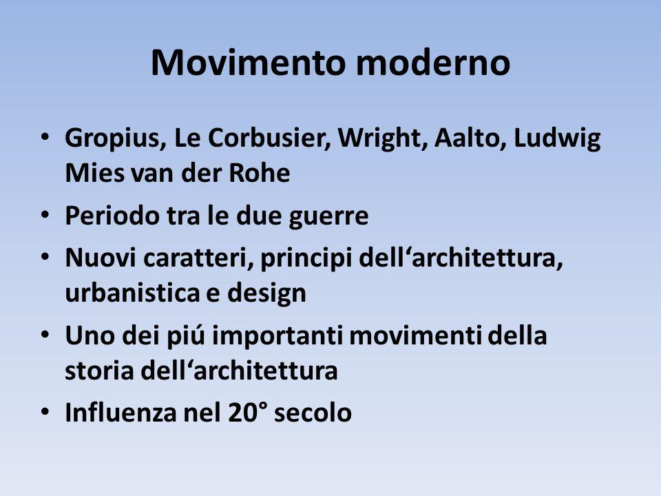 Movimento moderno Gropius, Le Corbusier, Wright, Aalto, Ludwig Mies van der Rohe Periodo tra le due guerre Nuovi caratteri, principi dell'architettura, urbanistica e design Uno dei piú importanti movimenti della storia dell'architettura Influenza nel 20° secolo