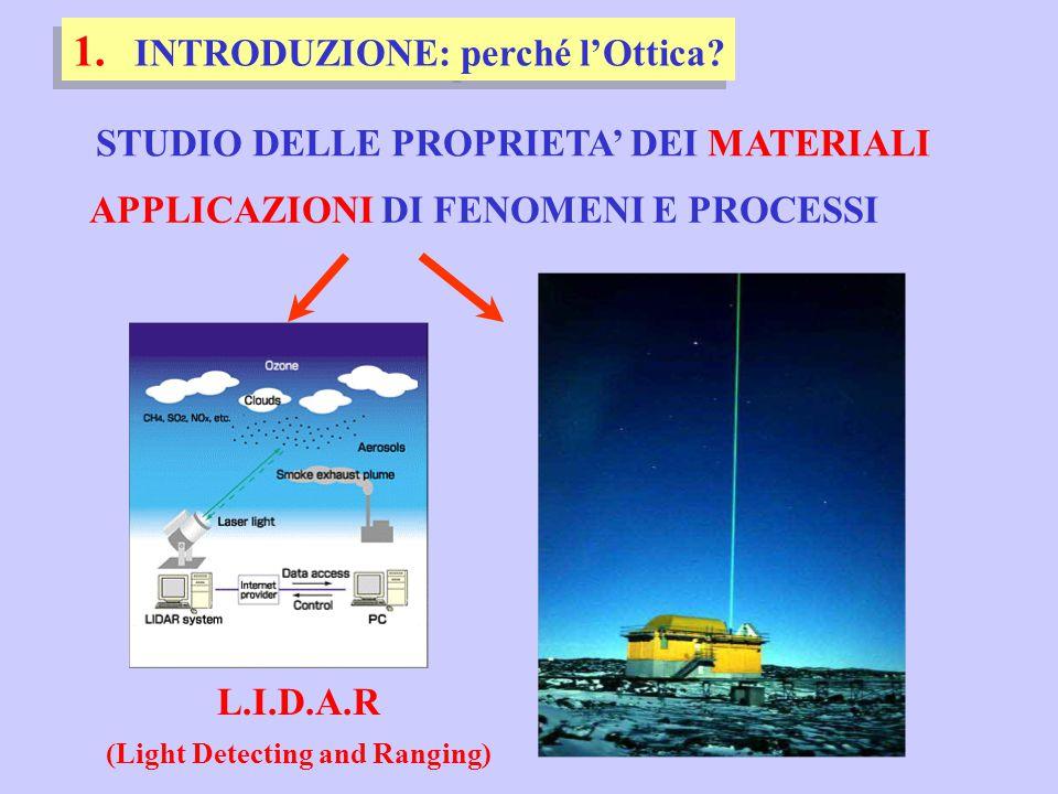 1. INTRODUZIONE: perché l'Ottica? STUDIO DELLE PROPRIETA' DEI MATERIALI APPLICAZIONI DI FENOMENI E PROCESSI L.I.D.A.R (Light Detecting and Ranging)