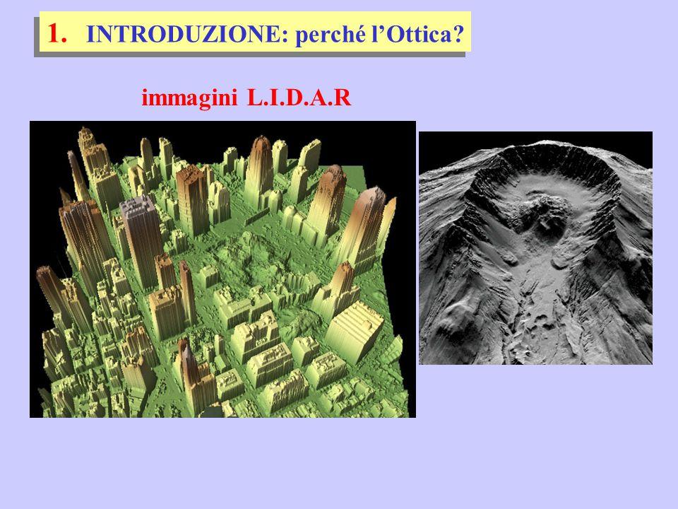 1. INTRODUZIONE: perché l'Ottica? immagini L.I.D.A.R