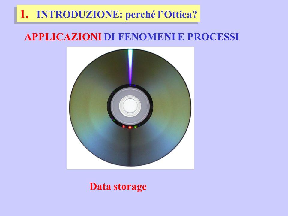 1. INTRODUZIONE: perché l'Ottica? Data storage APPLICAZIONI DI FENOMENI E PROCESSI