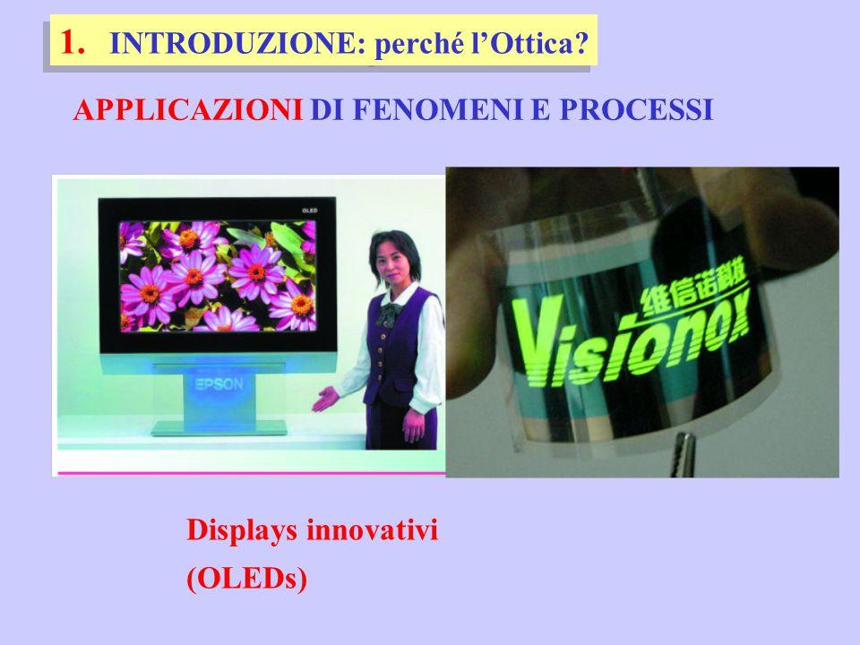 1. INTRODUZIONE: perché l'Ottica? Displays innovativi (OLEDs) APPLICAZIONI DI FENOMENI E PROCESSI