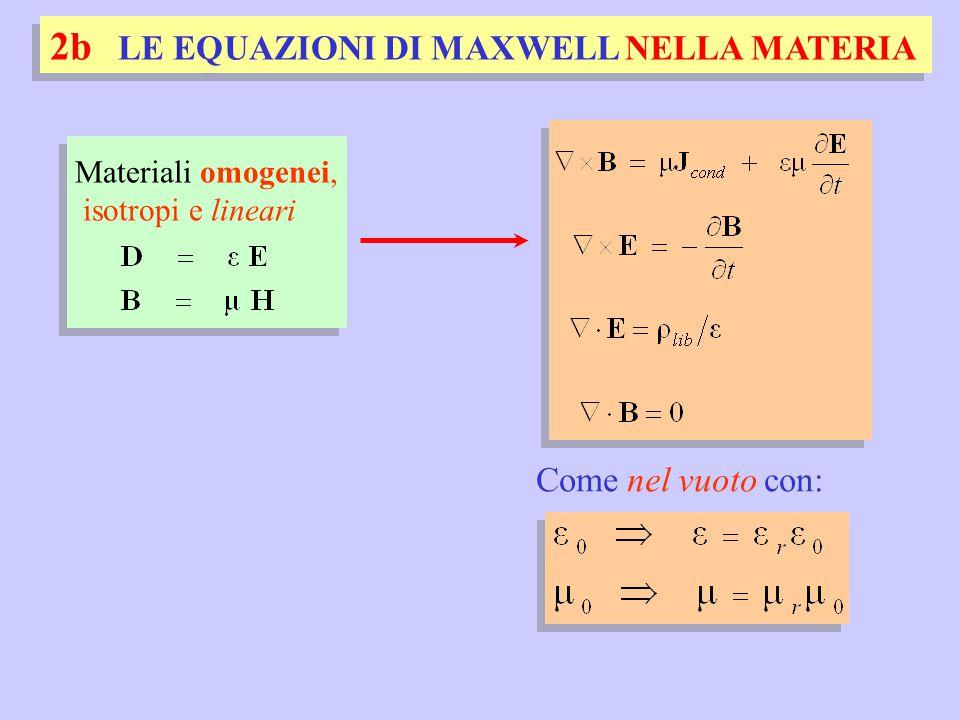 Materiali omogenei, isotropi e lineari Come nel vuoto con: 2b LE EQUAZIONI DI MAXWELL NELLA MATERIA