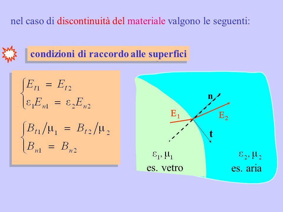 nel caso di discontinuità del materiale valgono le seguenti: condizioni di raccordo alle superfici n  t  es.