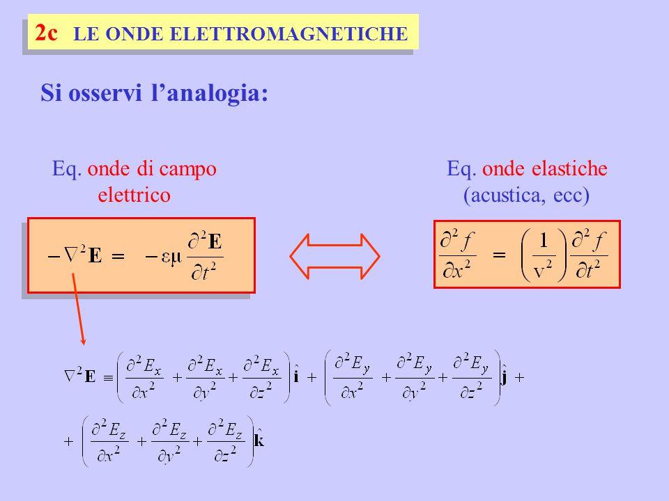 Si osservi l'analogia: 2c LE ONDE ELETTROMAGNETICHE Eq. onde di campo elettrico Eq. onde elastiche (acustica, ecc)