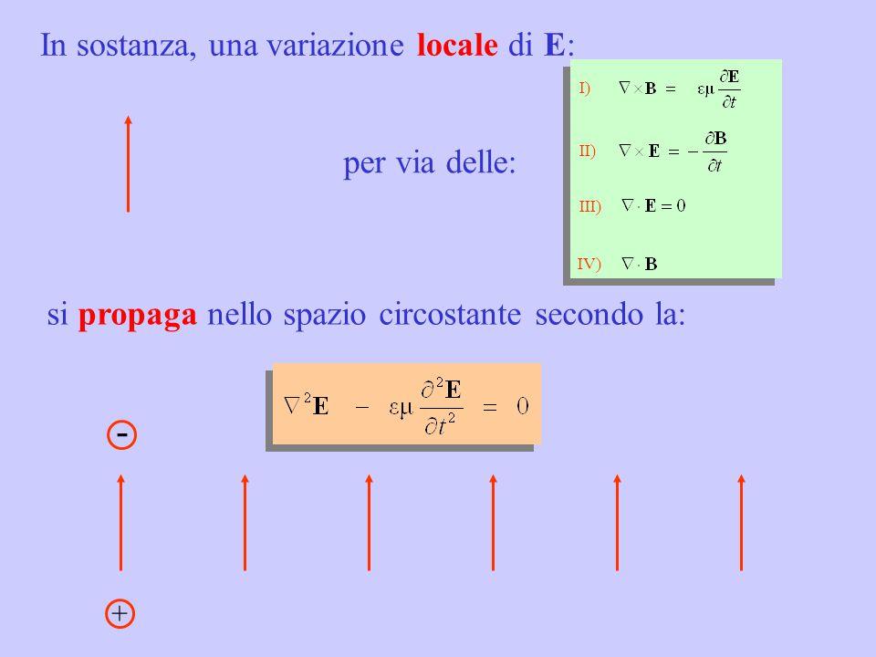 In sostanza, una variazione locale di E: si propaga nello spazio circostante secondo la: I) II) III) IV) per via delle: + -