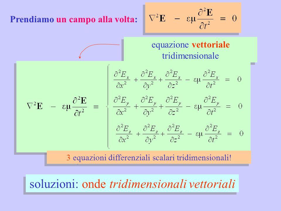 Prendiamo un campo alla volta: equazione vettoriale tridimensionale soluzioni: onde tridimensionali vettoriali 3 equazioni differenziali scalari tridimensionali!