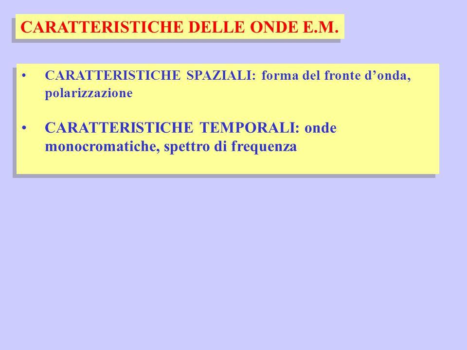 CARATTERISTICHE DELLE ONDE E.M. CARATTERISTICHE SPAZIALI: forma del fronte d'onda, polarizzazione CARATTERISTICHE TEMPORALI: onde monocromatiche, spet