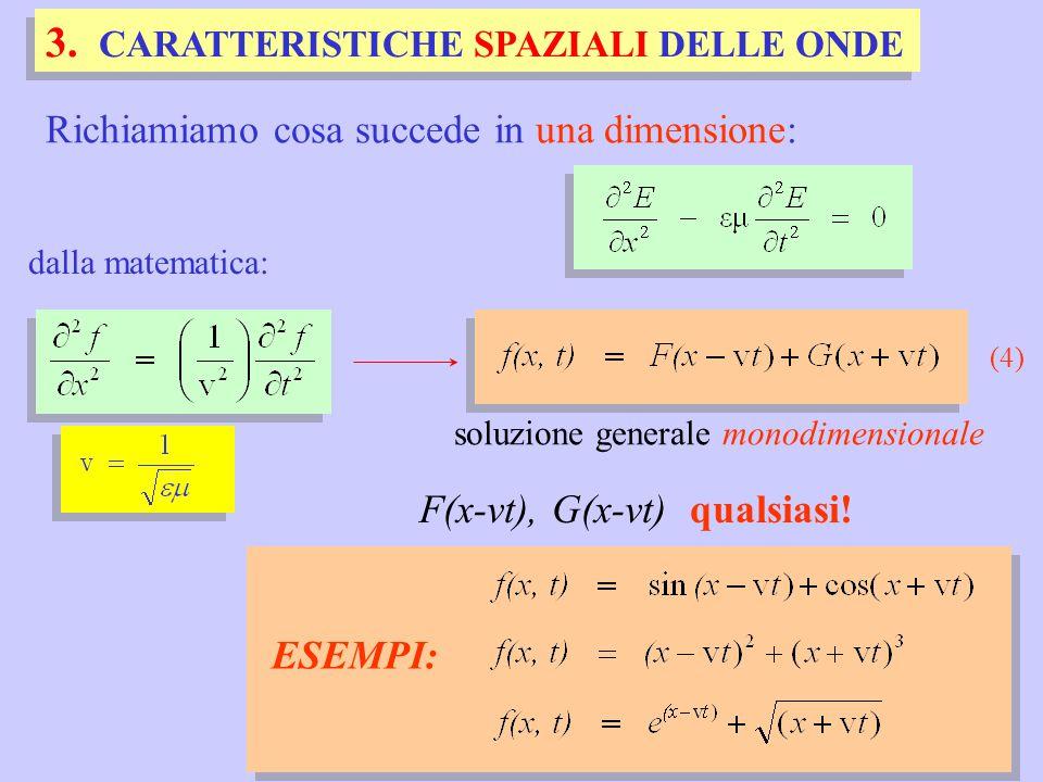 Richiamiamo cosa succede in una dimensione: soluzione generale monodimensionale (4) dalla matematica: 3. CARATTERISTICHE SPAZIALI DELLE ONDE F(x-vt),