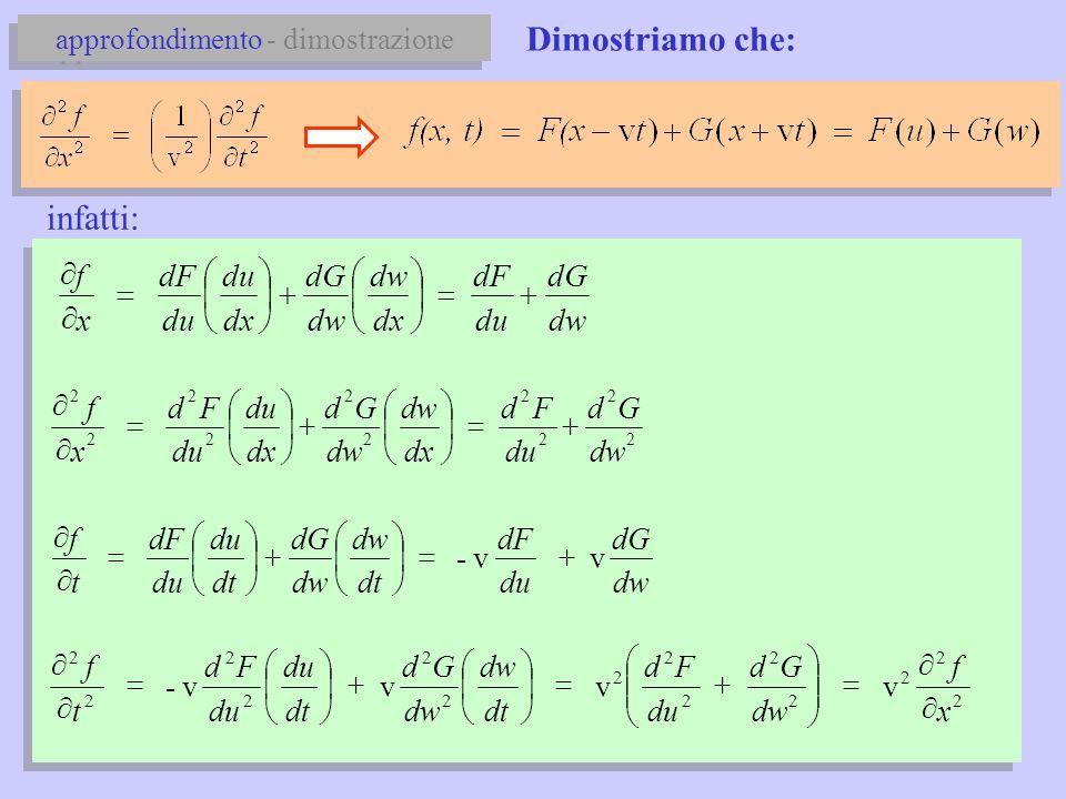 dw dG du dF dx dw dG dx du dF x f                  2 2 2 2 2 2 2 2 2 2 dw Gd du Fd dx dw Gd dx du Fd x f                  dw dG du dF dt dw dG dt du dF t f v v-                  2 2 2 2 2 2 2 2 2 2 2 2 2 2 v v v v- x f dw Gd du Fd dt dw Gd dt du Fd t f                             infatti: Dimostriamo che: approfondimento - dimostrazione