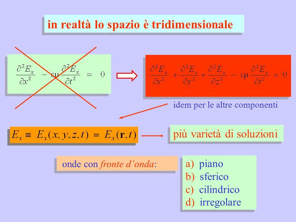in realtà lo spazio è tridimensionale onde con fronte d'onda: a) piano b) sferico c) cilindrico d) irregolare a) piano b) sferico c) cilindrico d) irregolare idem per le altre componenti più varietà di soluzioni