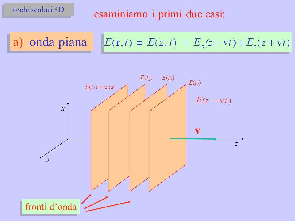 E(t 1 ) = cost x y z v fronti d'onda E(t2)E(t2) a) onda piana E(t3)E(t3) E(t4)E(t4) onde scalari 3D esaminiamo i primi due casi: