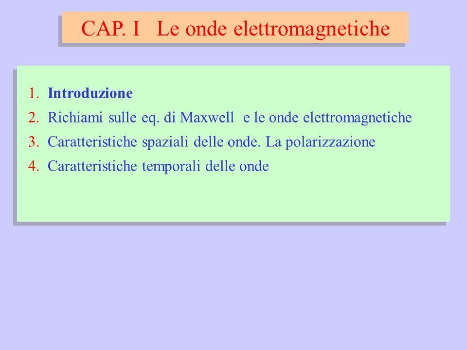 Riepilogo onde impulsive E = F(z - vt) = F(z - ct) Onde monocromatiche: pianesferiche E x (z, t) = E 0 x cos(kz -  t) E y (z, t) = E 0 y cos(kz -  t) Onde monocromatiche: pianesferiche E x (z, t) = E 0 x cos(kz -  t) E y (z, t) = E 0 y cos(kz -  t) E 0, B 0 ampiezze  pulsazione o frequenza angolare k numero d'onda lunghezza d'onda Onde a spettro continuo spettro della radiazione I()I() 