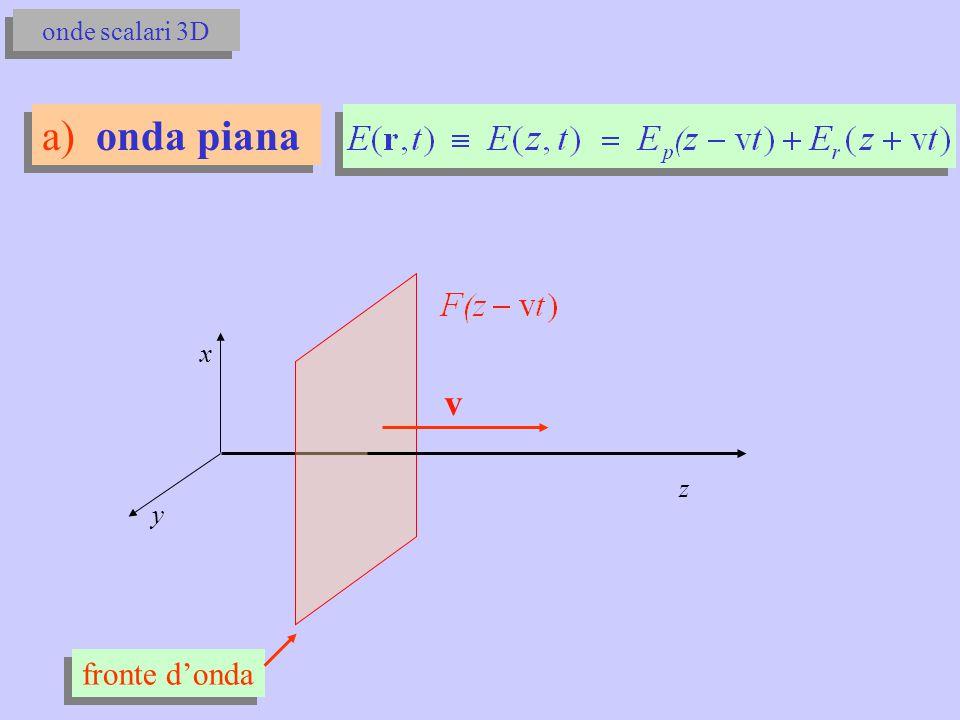 x y z a) onda piana onde scalari 3D fronte d'onda v