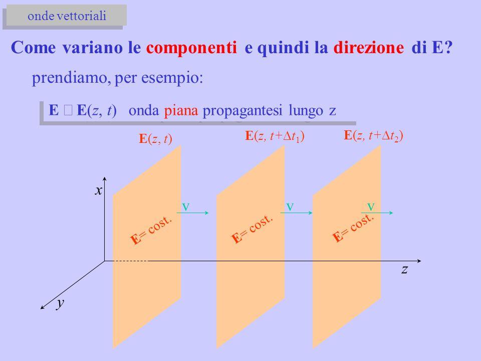 E  E(z, t) onda piana propagantesi lungo z prendiamo, per esempio: Come variano le componenti e quindi la direzione di E? x y z vv E(z, t) E(z, t+ 