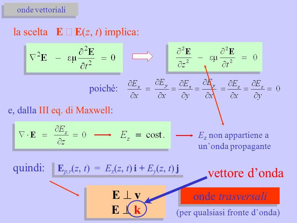 la scelta E  E(z, t) implica: poiché: onde vettoriali quindi: E p,r (z, t) = E x (z, t) i + E y (z, t) j E  v E  k E  v E  k onde trasversali (per qualsiasi fronte d'onda) E z non appartiene a un'onda propagante e, dalla III eq.