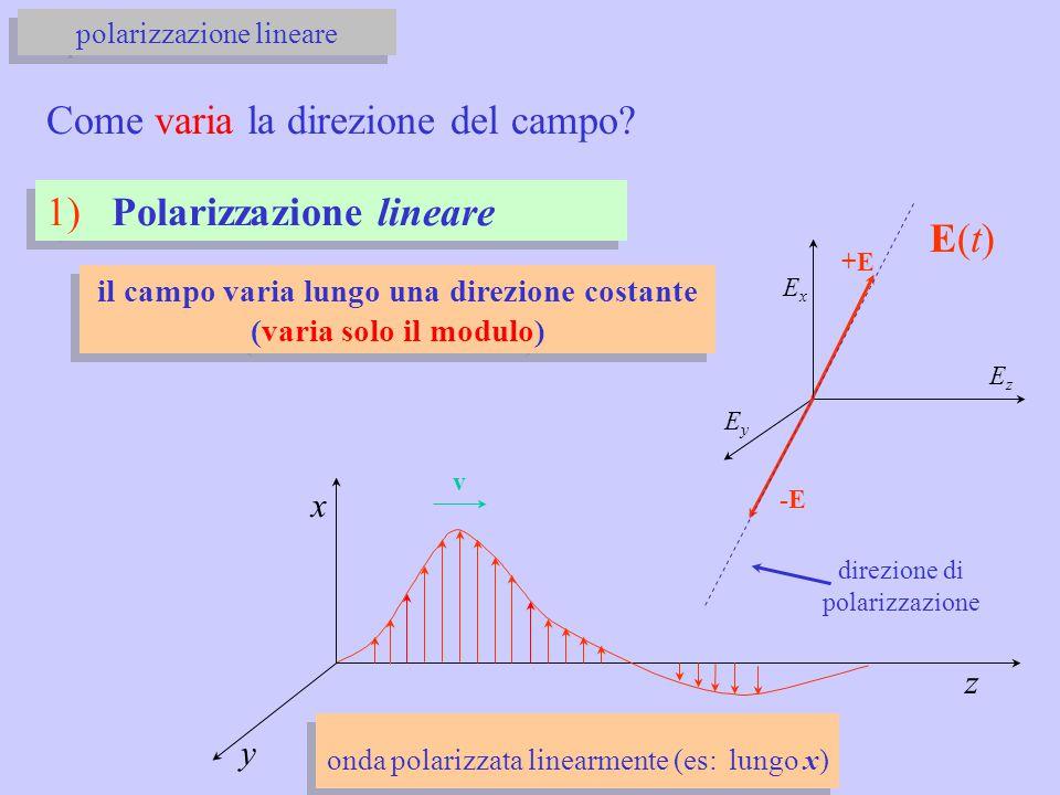 Come varia la direzione del campo? polarizzazione lineare onda polarizzata linearmente (es: lungo x) x y z v 1) Polarizzazione lineare ExEx EyEy EzEz