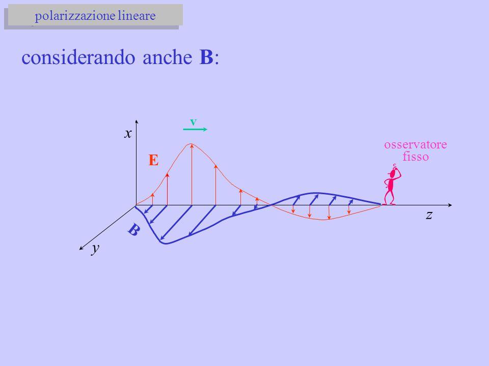 y z v polarizzazione lineare considerando anche B: E B x osservatore fisso