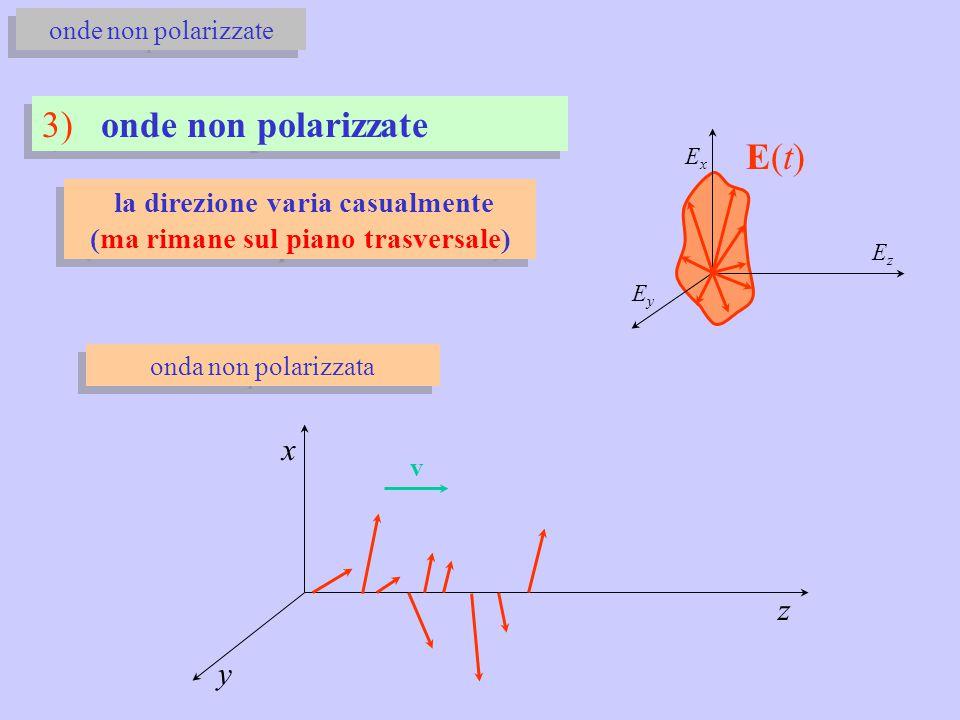 onde non polarizzate la direzione varia casualmente (ma rimane sul piano trasversale) la direzione varia casualmente (ma rimane sul piano trasversale) 3) onde non polarizzate ExEx EyEy EzEz onda non polarizzata x y z v E(t)E(t)