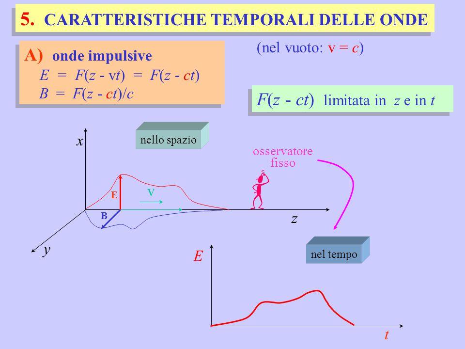 nel tempo E t 5. CARATTERISTICHE TEMPORALI DELLE ONDE F(z - ct) limitata in z e in t x y z v E B nello spazio osservatore fisso A) onde impulsive E =