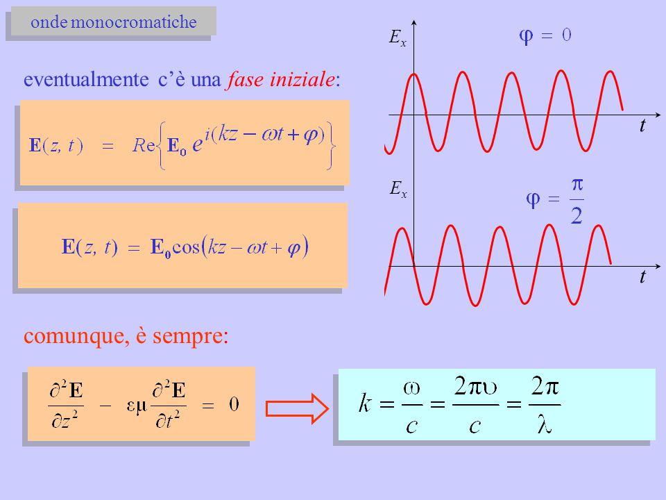 comunque, è sempre: ExEx t onde monocromatiche ExEx t eventualmente c'è una fase iniziale: