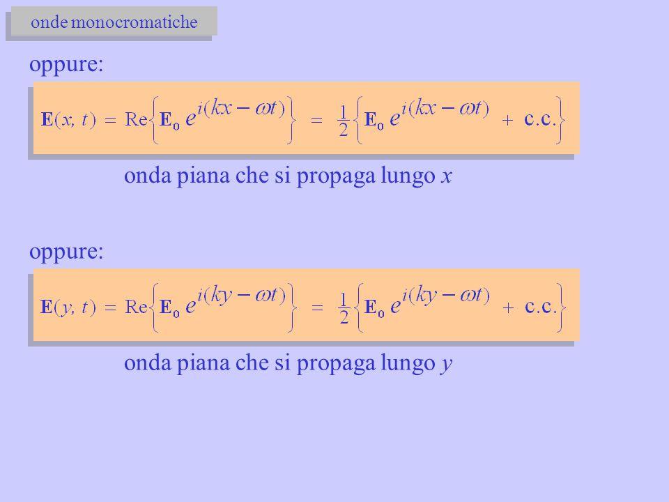onde monocromatiche oppure: onda piana che si propaga lungo x oppure: onda piana che si propaga lungo y