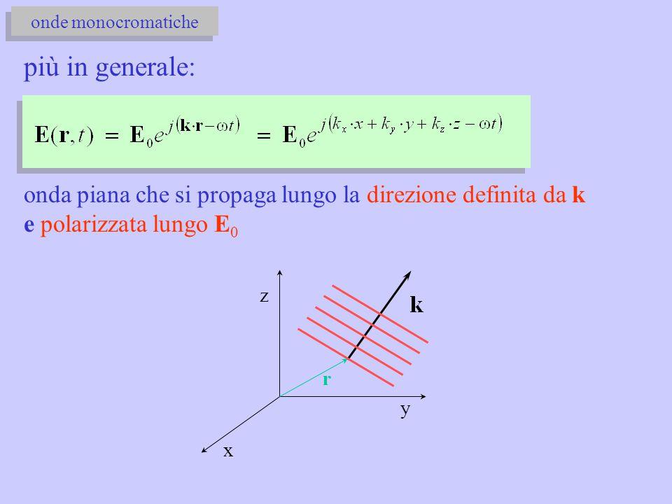 onde monocromatiche z x y onda piana che si propaga lungo la direzione definita da k e polarizzata lungo E 0 più in generale: