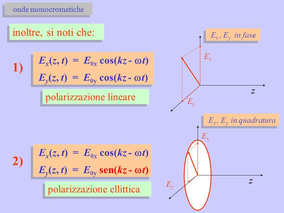 E x (z, t) = E 0 x cos(kz -  t) E y (z, t) = E 0 y cos(kz -  t) E x (z, t) = E 0 x cos(kz -  t) E y (z, t) = E 0 y cos(kz -  t) inoltre, si noti che: onde monocromatiche ExEx z EyEy polarizzazione lineare 1) E x, E y in fase E x (z, t) = E 0 x cos(kz -  t) E y (z, t) = E 0 y sen(kz -  t) E x (z, t) = E 0 x cos(kz -  t) E y (z, t) = E 0 y sen(kz -  t) ExEx z EyEy polarizzazione ellittica 2) E x, E y in quadratura