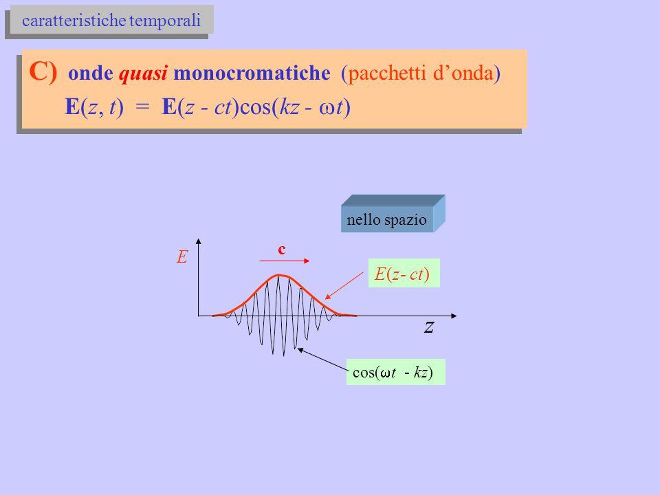 C) onde quasi monocromatiche (pacchetti d'onda) E(z, t) = E(z - ct)cos(kz -  t) C) onde quasi monocromatiche (pacchetti d'onda) E(z, t) = E(z - ct)cos(kz -  t) E z c nello spazio caratteristiche temporali E(z- ct) cos(  t - kz)