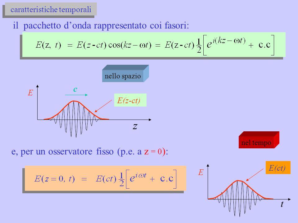 nel tempo E t caratteristiche temporali E z c nello spazio E(z-ct) e, per un osservatore fisso (p.e. a z = 0 ): il pacchetto d'onda rappresentato coi