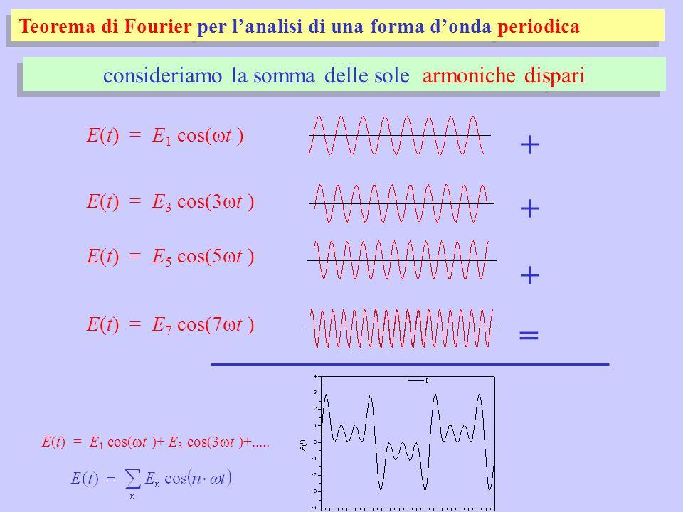 E(t) = E 1 cos(  t ) E(t) = E 3 cos(3  t ) + E(t) = E 5 cos(5  t ) + E(t) = E 7 cos(7  t ) + = consideriamo la somma delle sole armoniche dispari E(t) = E 1 cos(  t )+ E 3 cos(3  t )+.....