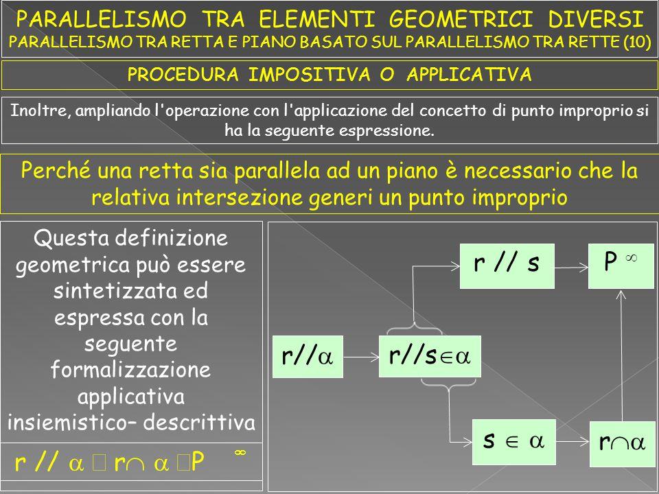 PROCEDURA IMPOSITIVA O APPLICATIVA Inoltre, ampliando l'operazione con l'applicazione del concetto di punto improprio si ha la seguente espressione. P