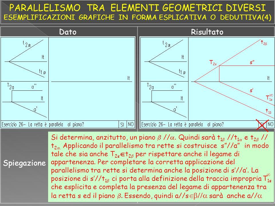 """DatoRisultato Spiegazione t2t2 t1t1 T 2s s"""" s' T 1s  Si determina, anzitutto, un piano  // . Quindi sarà t 1  //t 1  e t 2  // t 2   Appl"""