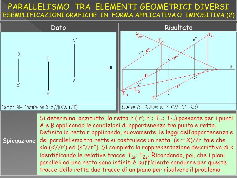 """DatoRisultato Spiegazione s' T 1r r"""" r' T 2r s"""" T 1s T 2s t2t2 t1t1 Si determina, anzitutto, la retta r ( r'; r""""; T 1r ; T 2r ) passante per i pun"""
