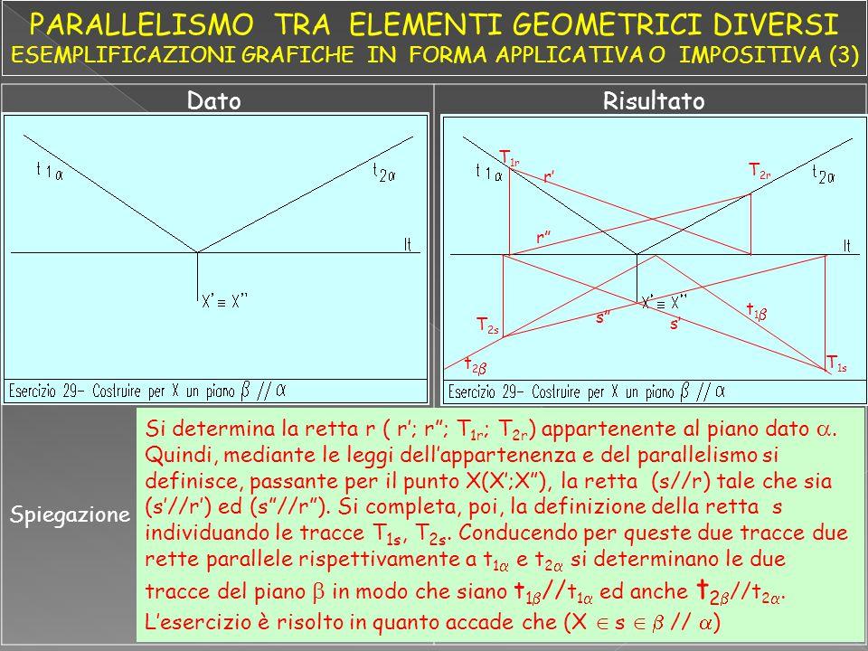 """DatoRisultato Spiegazione Si determina la retta r ( r'; r""""; T 1r ; T 2r ) appartenente al piano dato . Quindi, mediante le leggi dell'appartenenza e"""