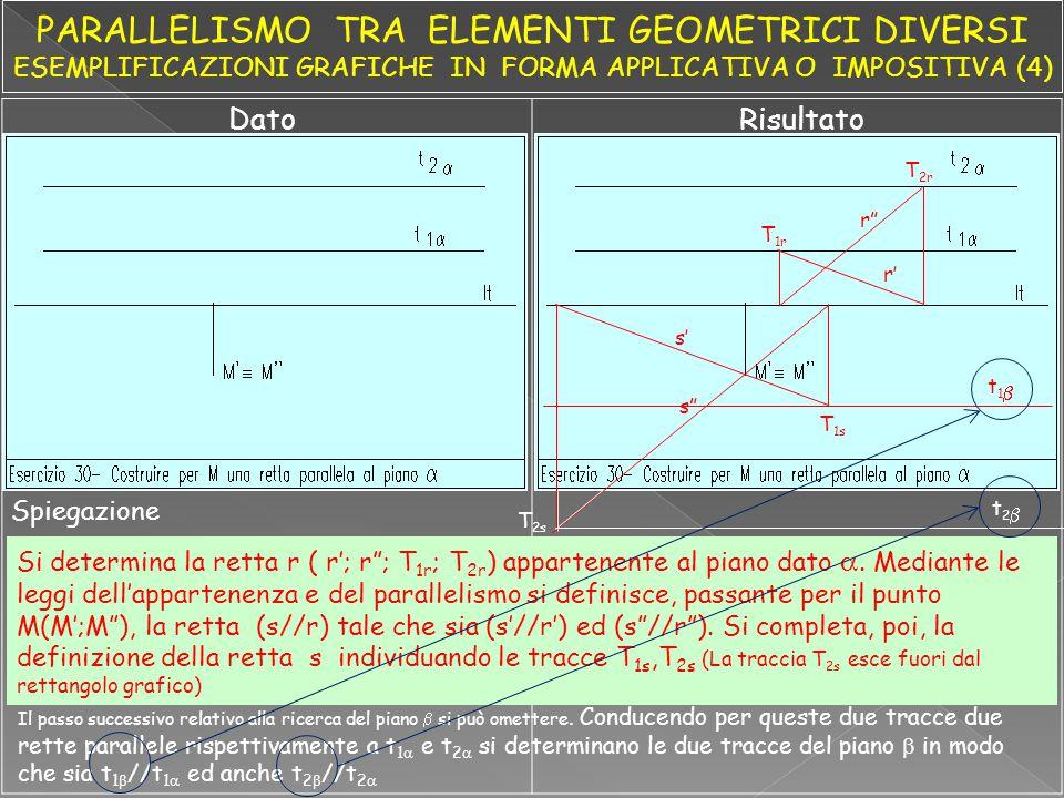 """DatoRisultato Spiegazione Si determina la retta r ( r'; r""""; T 1r ; T 2r ) appartenente al piano dato . Mediante le leggi dell'appartenenza e del para"""