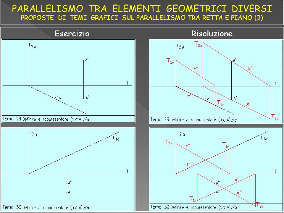 """RisoluzioneEsercizio T 1r r"""" r' T 2r T 1x x"""" x' T 2x T 1r r"""" r' T 2r T 1x x"""" x' T 2x"""