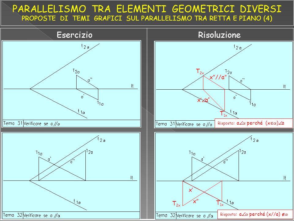"RisoluzioneEsercizio T 1x x""//a"" x'  a' T 2x Risposta : a  perché (x  )  a T 1x x"" x' T 2x Risposta : a  perché (x//a) "