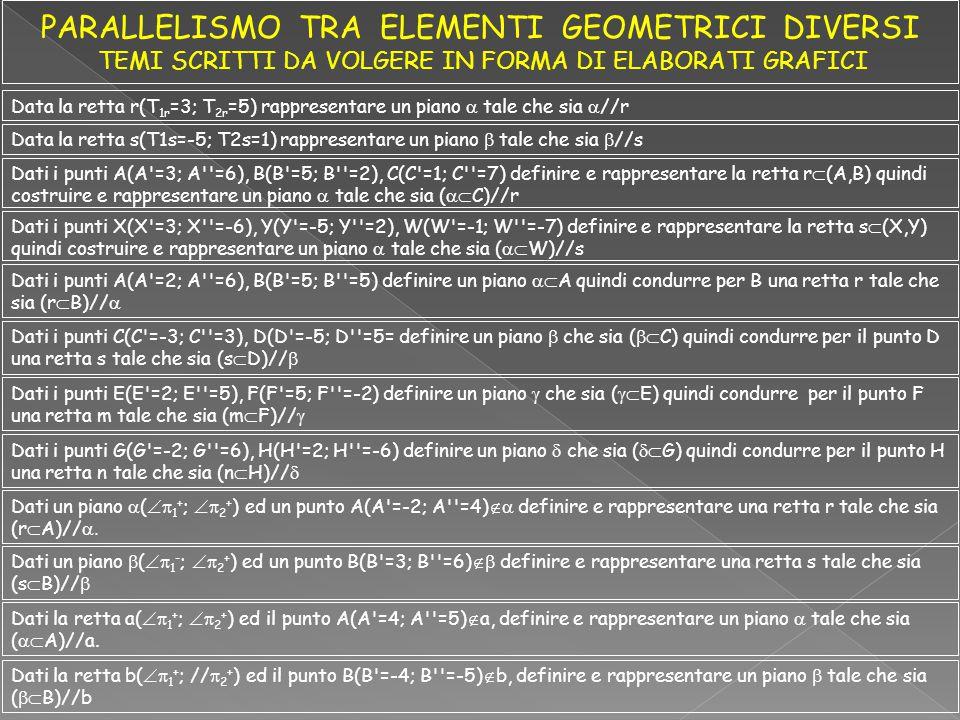 Data la retta r(T 1r =3; T 2r =5) rappresentare un piano  tale che sia  //r Data la retta s(T1s=-5; T2s=1) rappresentare un piano  tale che sia  /