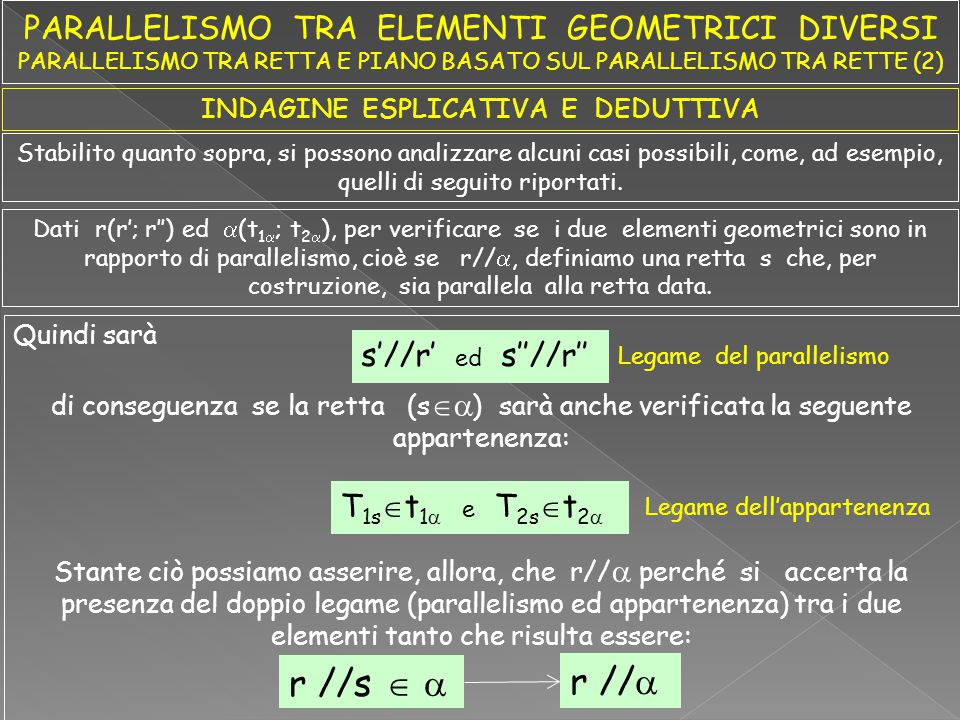 INDAGINE ESPLICATIVA E DEDUTTIVA Nel caso specifico come quello elaborato nella fig.20 si verifica che: fermo restando il parallelismo tra le rette r//s, in un primo caso si ha che T 1s  t 1 , nel secondo caso, invece, T 2s  t 2  da cui si evince che s , quindi poiché s non è una retta del piano , resta dimostrato che : r//s   r // s   r   Si deduce, quindi, che la retta r ed il piano  non sono in relazione di parallelismo