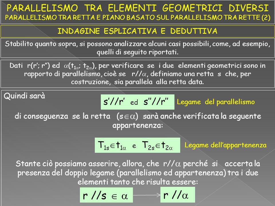 RisoluzioneEsercizio T 1x x //a x'  a' T 2x Risposta : a  perché (x  )  a T 1x x x' T 2x Risposta : a  perché (x//a) 