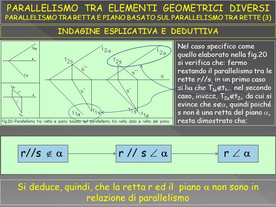 INDAGINE ESPLICATIVA E DEDUTTIVA Oltre al caso già esaminato, può accadere che dall elaborazione grafica scaturisca una rappresentazione degli elementi geometrici, tra loro in rapporto descrittivo, come quello evidenziato dalla seguente figura 21 La retta s, in questo caso, si caratterizza come appartenente al piano  in quanto (T 1s  t 1  ) e (T 2s  t 2  ) ma le proiezioni della stessa s' ed s'' non rispondono alle leggi descrittive relative al parallelismo tra rette in quanto costruendo, come nel primo caso, s''//r'' si verifica che per definire s  si determina s'  r'; mentre nel secondo caso, costruito s'//r' si verifica che per definire s  si determina s''  r''.