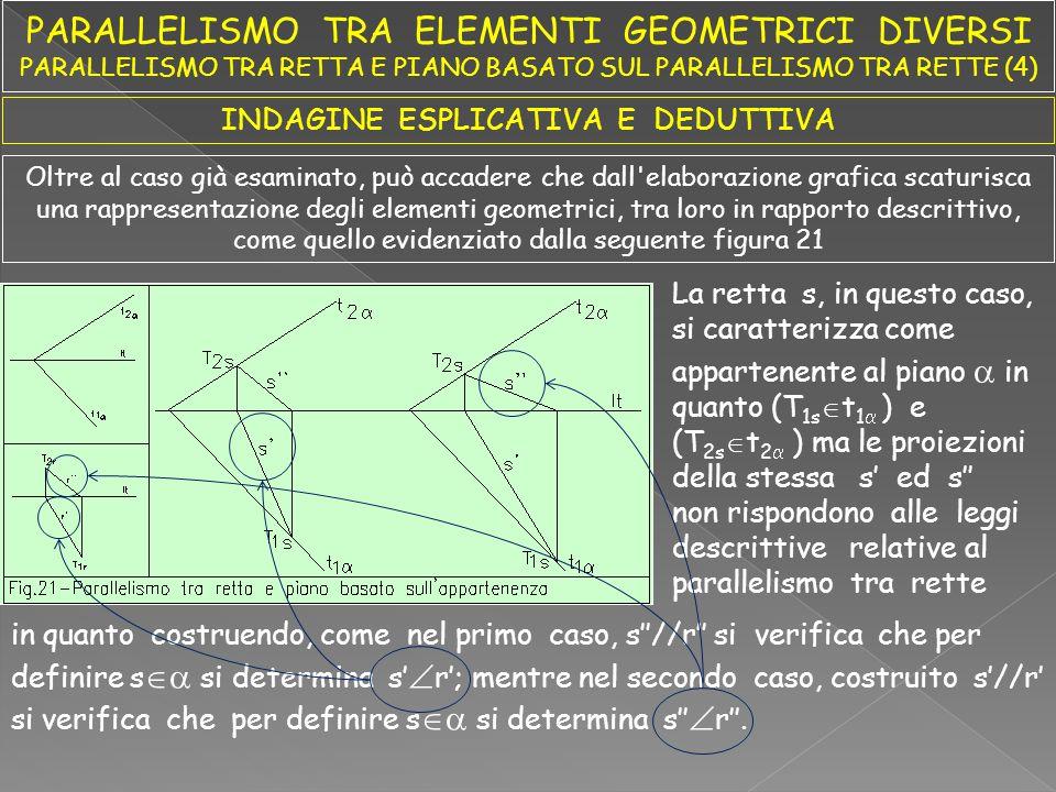 INDAGINE ESPLICATIVA E DEDUTTIVA Oltre al caso già esaminato, può accadere che dall'elaborazione grafica scaturisca una rappresentazione degli element