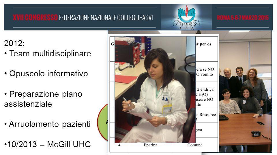 PAZIENTE Chirurghi Infermieri Anestesisti 2012: Team multidisciplinare Opuscolo informativo Preparazione piano assistenziale Arruolamento pazienti 10/