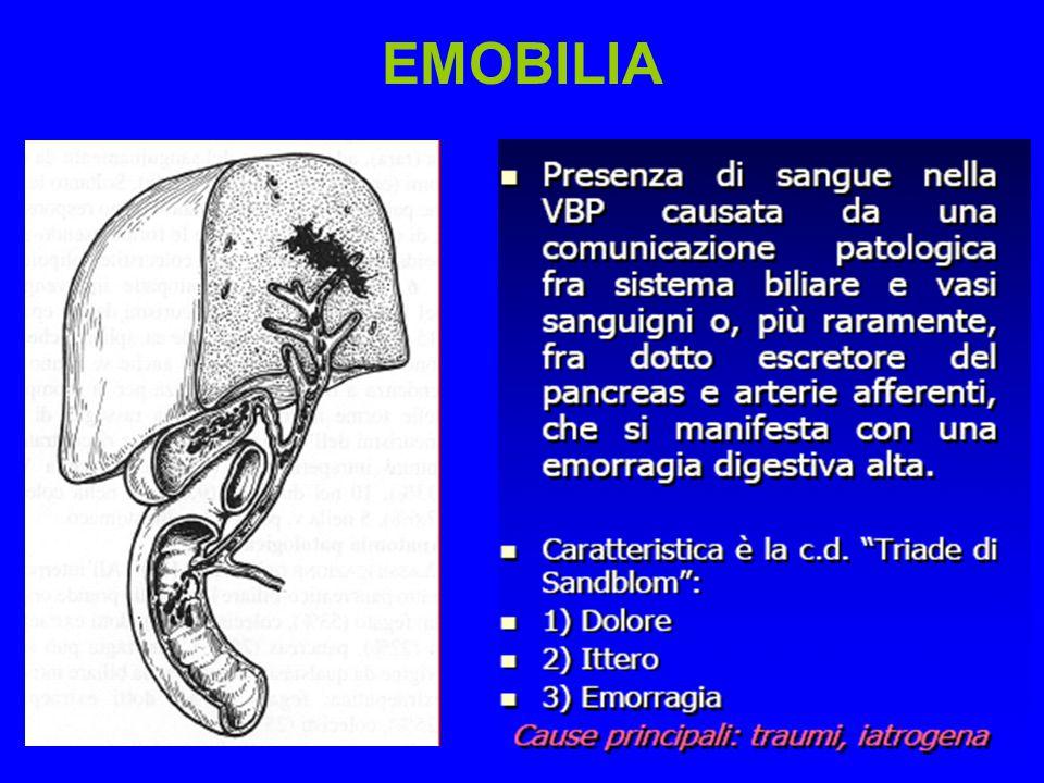 EMOBILIA