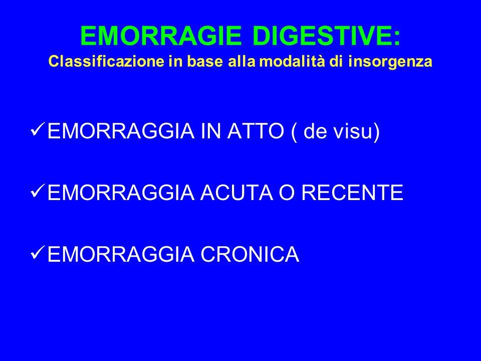 EMORRAGIE DIGESTIVE: Classificazione in base alla modalità di insorgenza EMORRAGGIA IN ATTO ( de visu) EMORRAGGIA ACUTA O RECENTE EMORRAGGIA CRONICA