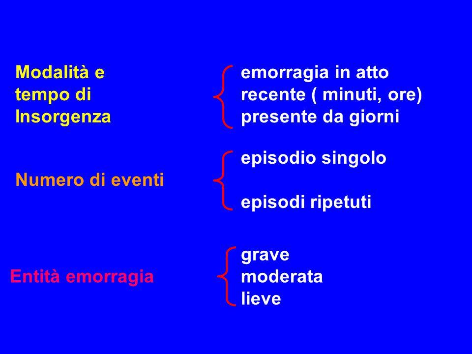Modalità eemorragia in atto tempo direcente ( minuti, ore) Insorgenzapresente da giorni episodio singolo Numero di eventi episodi ripetuti grave Entità emorragiamoderata lieve