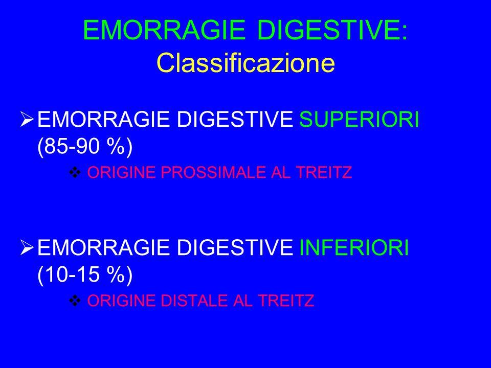 EMORRAGIE DIGESTIVE: Classificazione  EMORRAGIE DIGESTIVE SUPERIORI (85-90 %)  ORIGINE PROSSIMALE AL TREITZ  EMORRAGIE DIGESTIVE INFERIORI (10-15 %)  ORIGINE DISTALE AL TREITZ