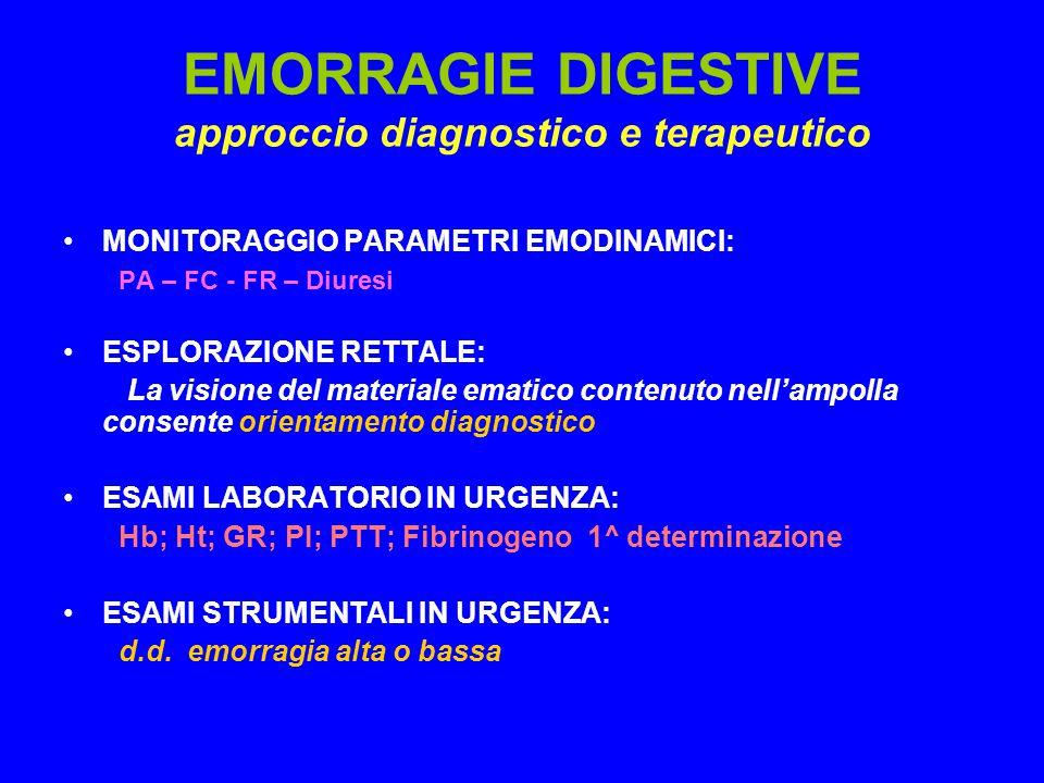 EMORRAGIE DIGESTIVE approccio diagnostico e terapeutico MONITORAGGIO PARAMETRI EMODINAMICI: PA – FC - FR – Diuresi ESPLORAZIONE RETTALE: La visione del materiale ematico contenuto nell'ampolla consente orientamento diagnostico ESAMI LABORATORIO IN URGENZA: Hb; Ht; GR; PI; PTT; Fibrinogeno 1^ determinazione ESAMI STRUMENTALI IN URGENZA: d.d.