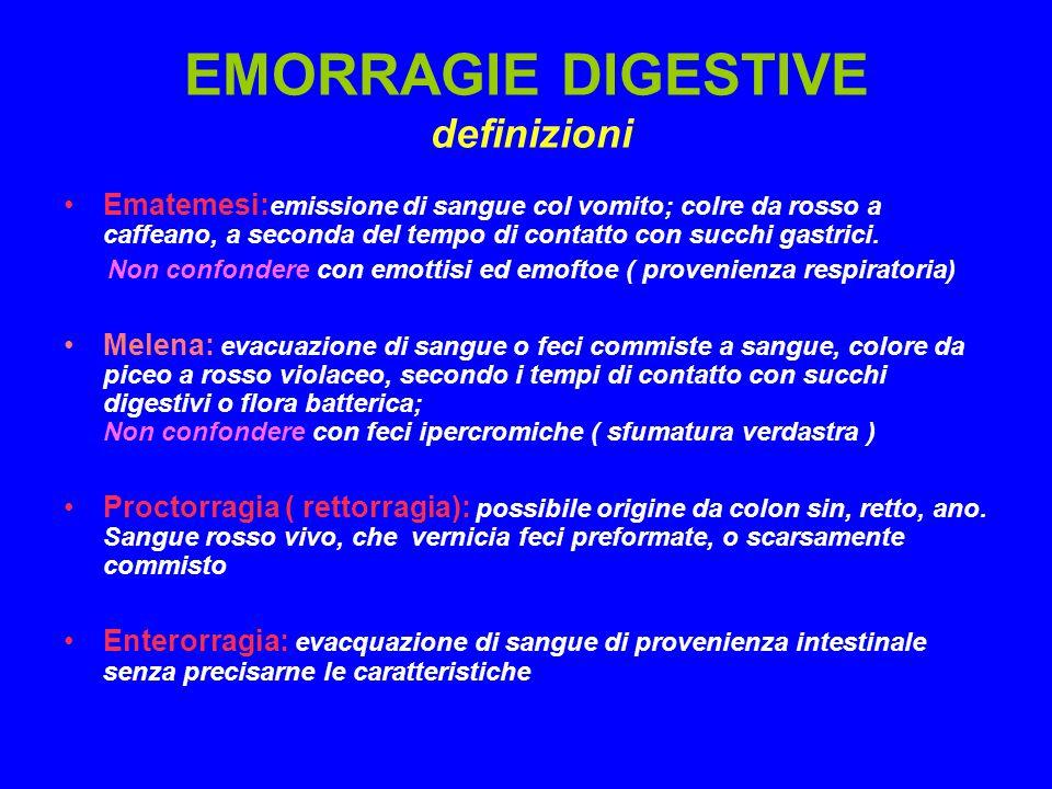 EMORRAGIE DIGESTIVE definizioni Ematemesi: emissione di sangue col vomito; colre da rosso a caffeano, a seconda del tempo di contatto con succhi gastrici.