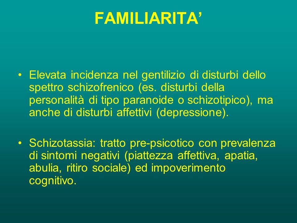 FAMILIARITA' Elevata incidenza nel gentilizio di disturbi dello spettro schizofrenico (es.
